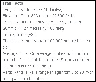 trailfacts
